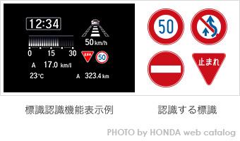 ホンダ新型ステップワゴン 標識認識機能