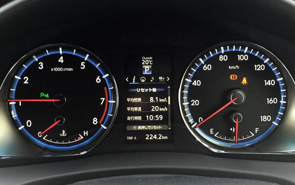 トヨタ・新型ハリアー 燃費