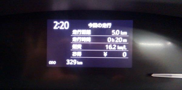 トヨタ新型シエンタ 燃費計算ランキング