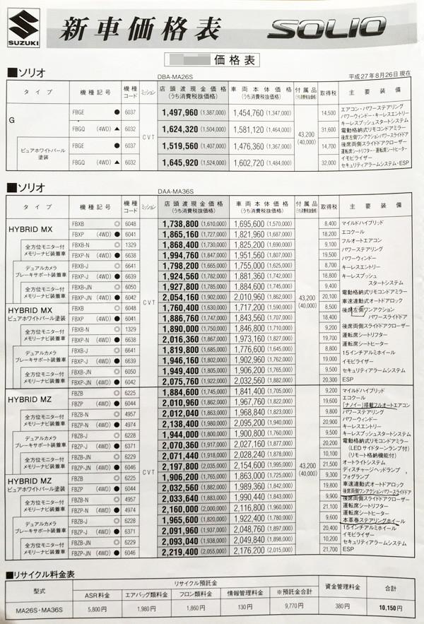 スズキ新型ソリオ 価格表