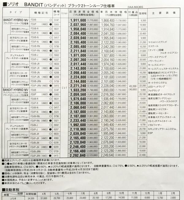 スズキ新型ソリオ バンディッド価格表