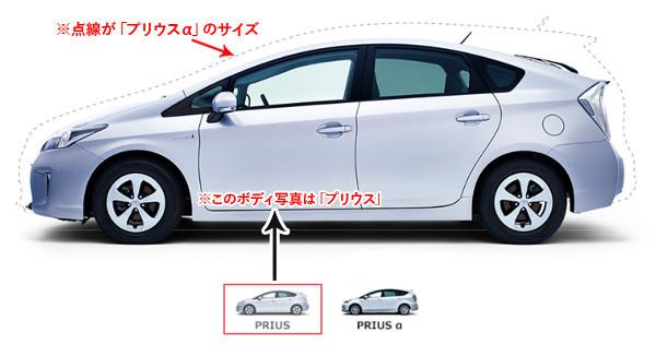 トヨタ・プリウスα サイズ比較図