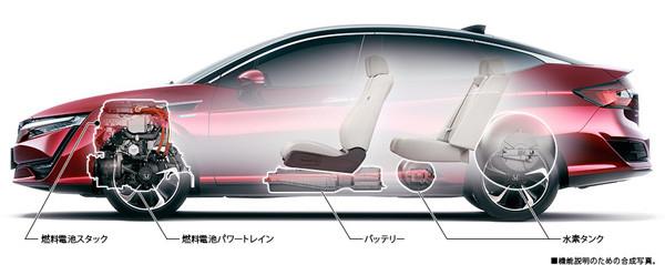 ホンダ・燃料電池自動車「CLARITY FUEL CELL」