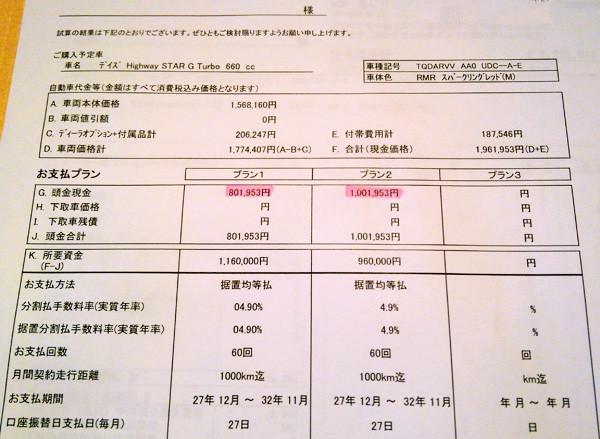 日産・デイズ ハイウェイスター G ターボ 残価クレジット試算書 明細