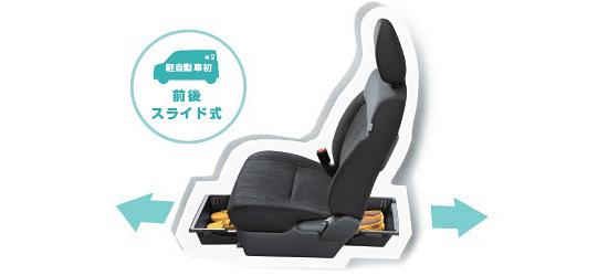 日産・デイズルークス 助手席シートアンダーボックス(スライド式)