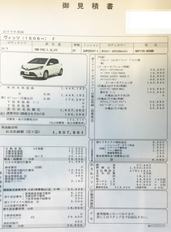 トヨタ・ヴィッツ試乗 見積り作成、値引きについて(6/7)