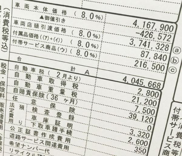 フォルクスワーゲン・パサートヴァリアント TSI Comfortline(コンフォートライン) 見積書値引き額