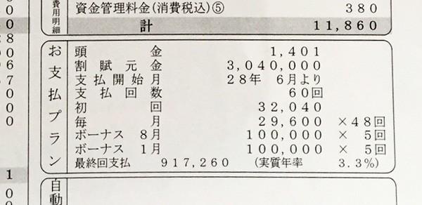 トヨタ・新型プリウス 「S」見積書 ローン支払い例