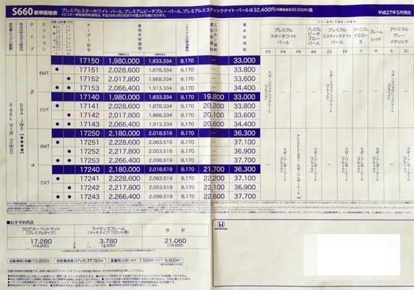 ホンダ・S660 価格表