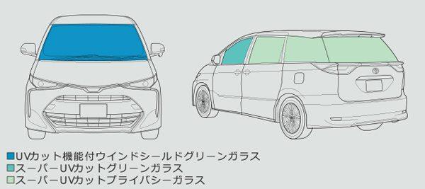 トヨタ・エスティマ 360度 UV約99%カットガラスをトヨタ初採用
