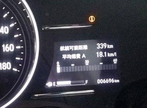ホンダ・ヴェゼルハイブリッド RS 燃費計
