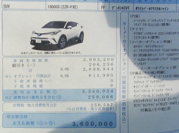 トヨタ・C-HR ハイブリッドG 見積もり合計